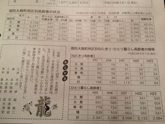 興味深い周防大島町の高齢者関連の統計データ