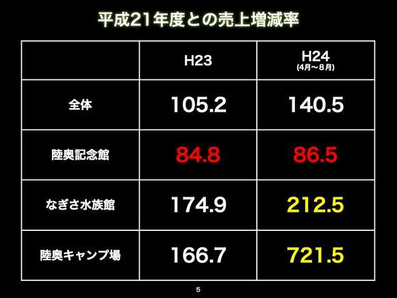 Nagisa-park121004.005