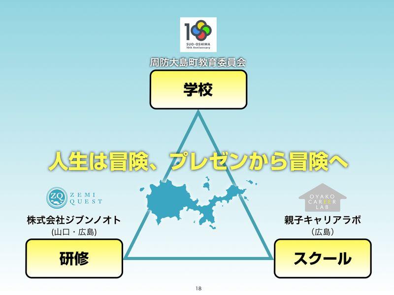 Presentation_150403.018