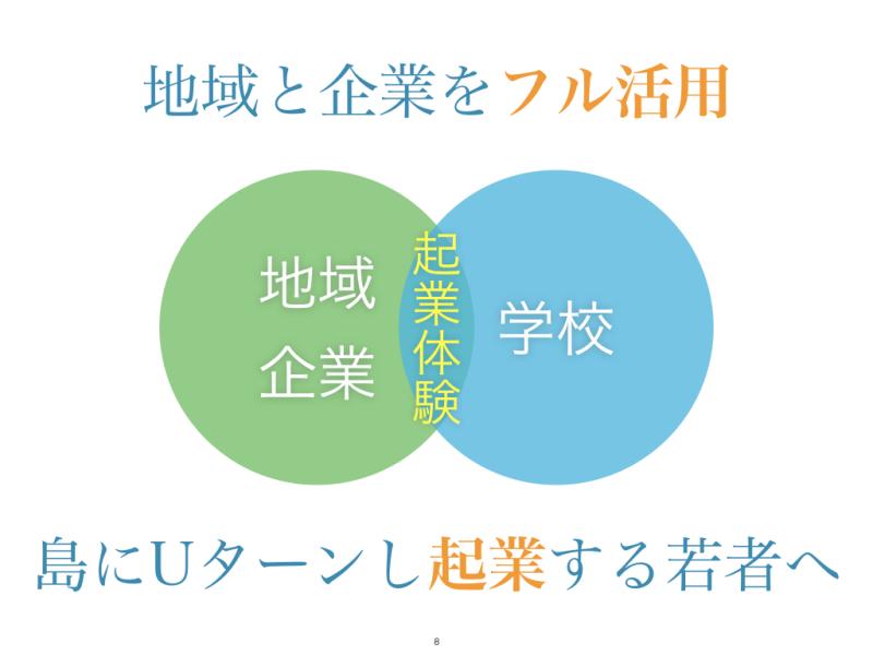 日本技術士会_九州本部_北九州地区支部08