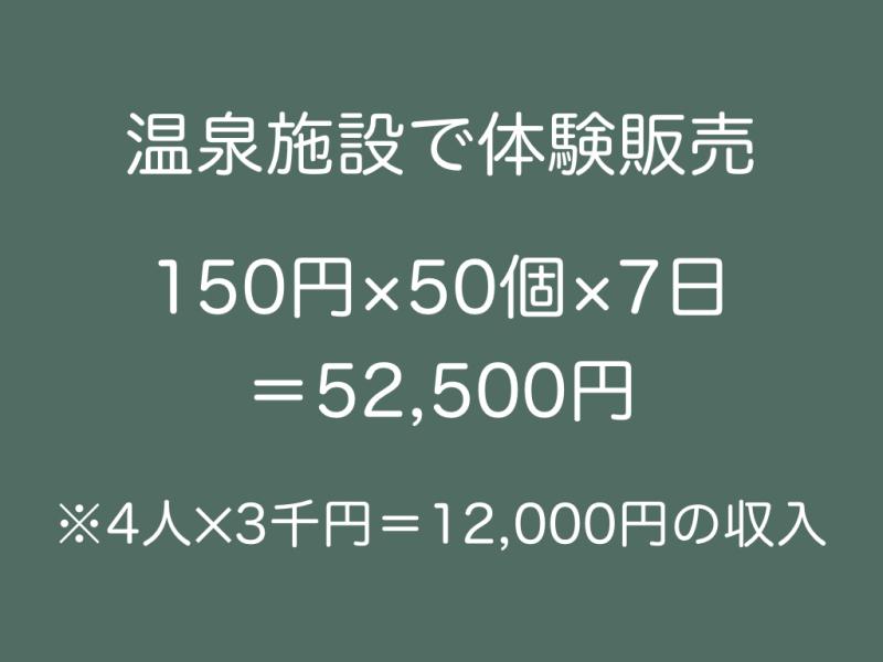 株式会社コドナオレンジ.015